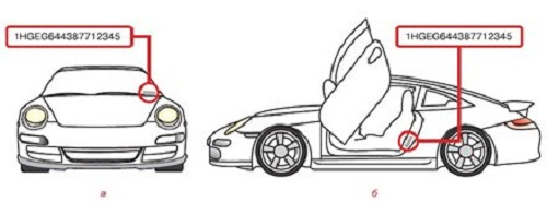 Проверка авто по номеру кузова