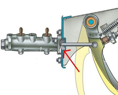 Схема главного тормозного